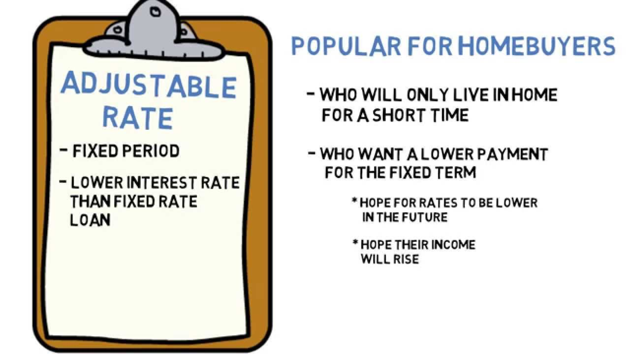 Fixed Rate Home Loans Vs Adjustable